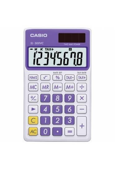 Calculadora básica Roja