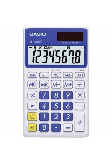 Calculadora basica azul
